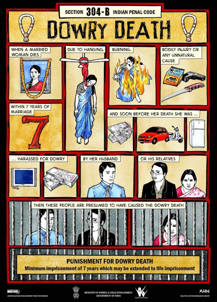 Posters on Dowry